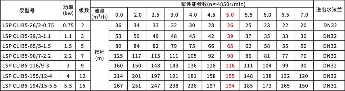 智能静音泵(图20)