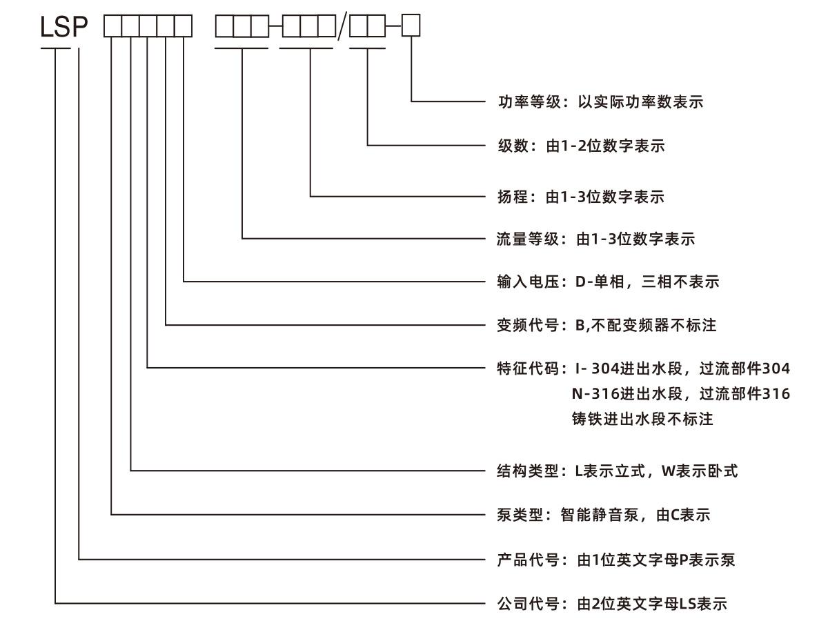 智能静音泵(图18)