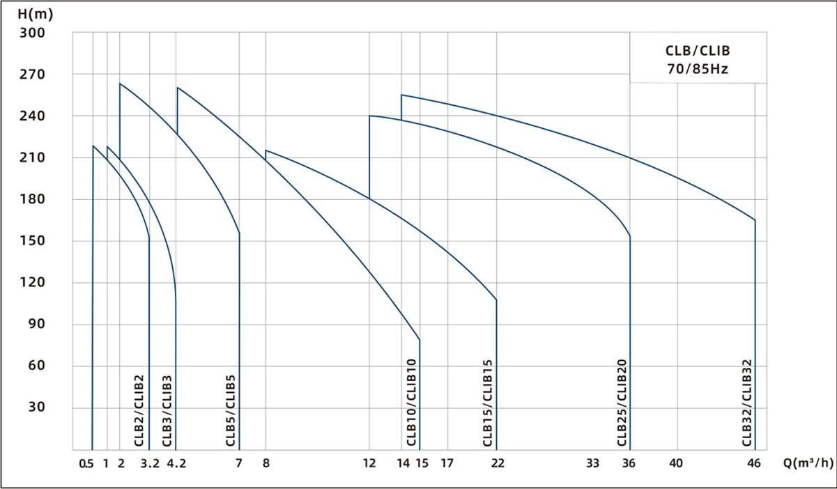 智能静音泵(图2)