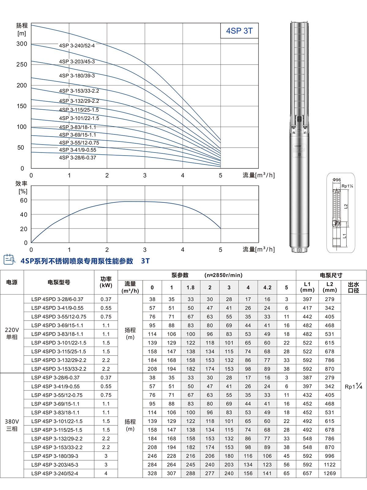4寸不锈钢喷泉专用泵(图3)