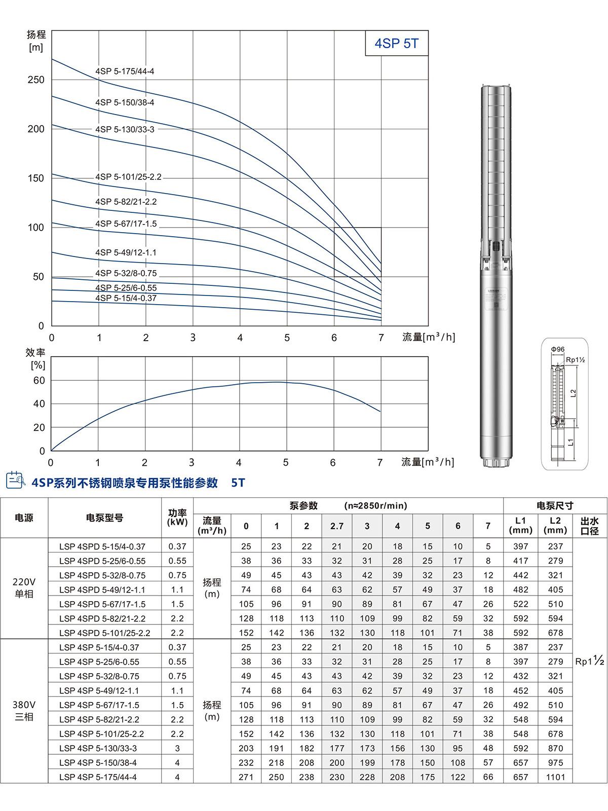 4寸不锈钢喷泉专用泵(图4)
