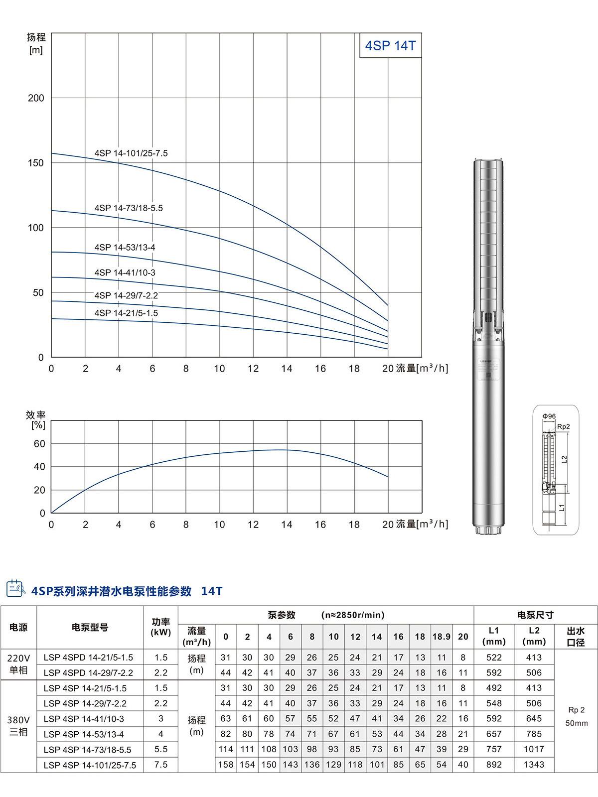 4SP系列深井潜水泵