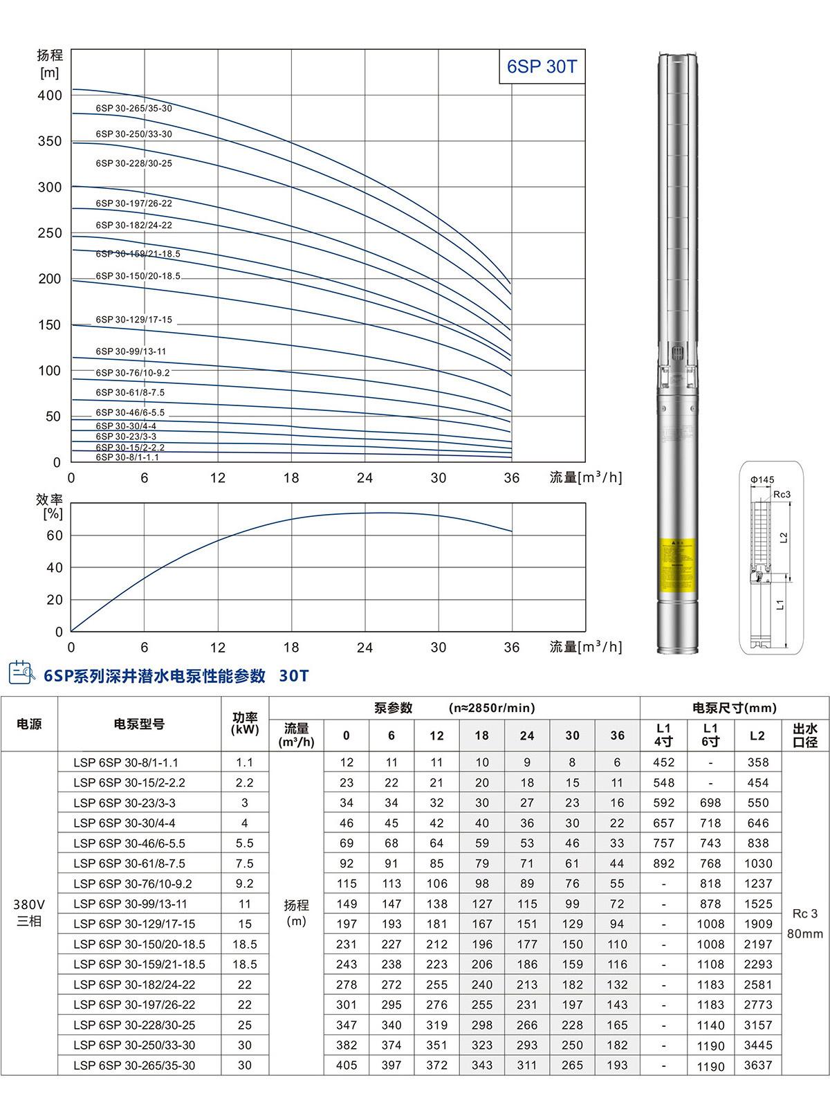 6SP系列深井潜水泵