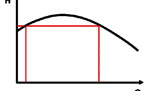 干货分享之多级泵与单级泵的选型差异