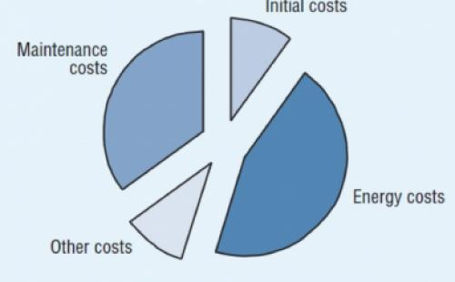 离心泵可靠性 — 硬币的第三面