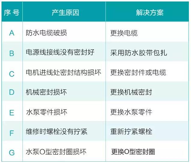 beplay|官方授权(图8)